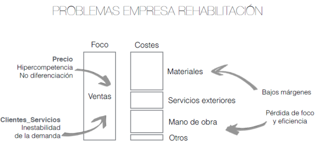 problemas_rehabilitacion